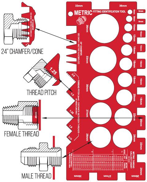 How To Id 24 U00b0 Tube Fittings